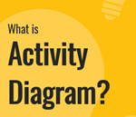 activity-diagram